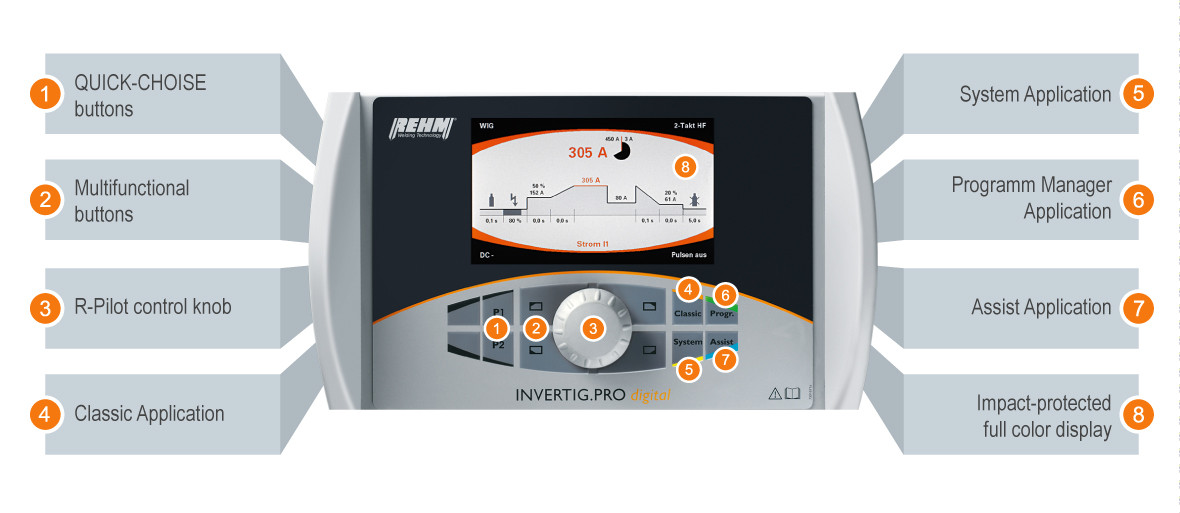 INVERTIG.PRO digital with impact protected full color display