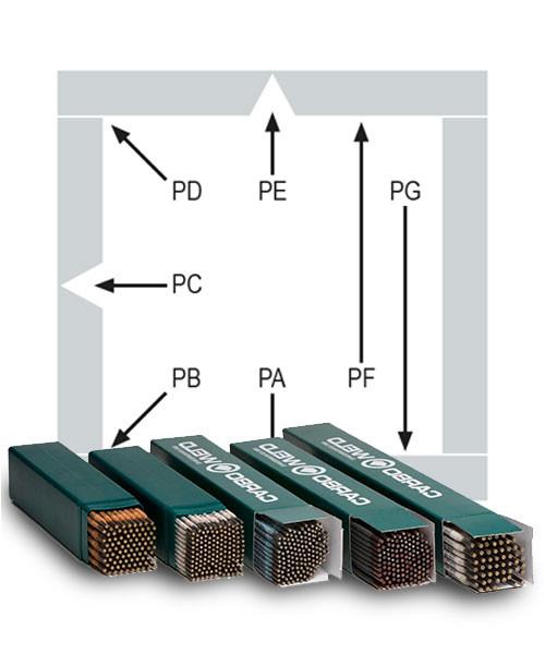 Hochwertige Stabelektroden zum E-Hand Schweißen von REHM Schweißtechnik